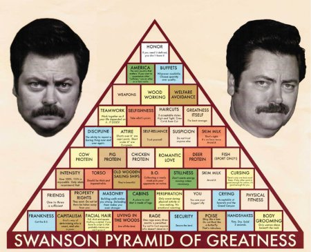 Swanson-Pyramid-Of-Greatness-parks-and-recreation-19454027-1000-813